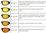Verschillende kleuren en waarden