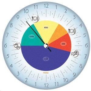 Klok met geheugenhulp, 24 uur of 12/12 uur.